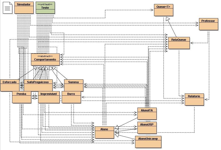 diagramaDeClasses.JPG